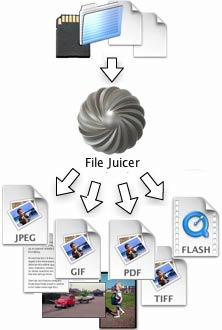 concatenation of files